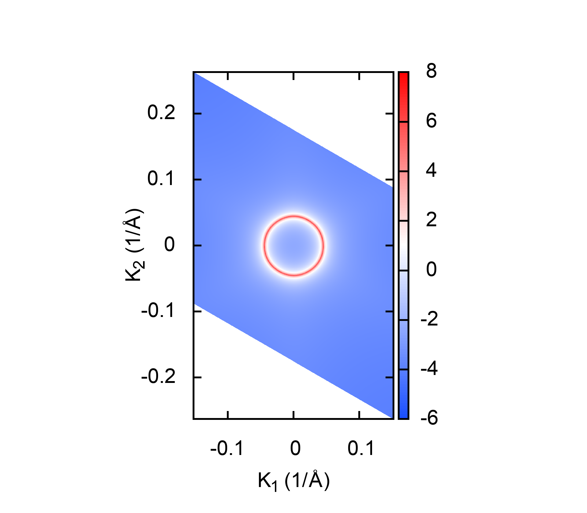 (001) surface states k-k plot